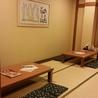 とりあえず吾平 福井鯖江サンドーム店のおすすめポイント1