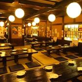 静岡居酒屋 ひょうたんやの雰囲気3