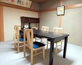 京都 かめや本家の雰囲気2