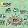 ― +OPTION オプションで二度おいしい! トウフ、野菜、ホルモンミックス、雑炊などお好みで! ―