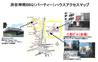 渋谷神南 BBQハウス 屋上貸切バーベキューのおすすめポイント3