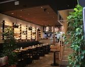 ブレッツカフェ 京都店の雰囲気2