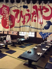 静岡居酒屋 ひょうたんやの写真