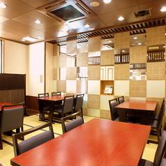 藍屋 武蔵小杉店の雰囲気3