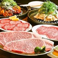 ◆在市流、焼肉の食べ方