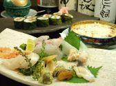 竹寿司の詳細