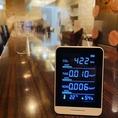 【感染症対策】二酸化炭素濃度の計測器を導入済み!店内の空気を数値化しておりますので、安心してお食事が可能です(^^)/