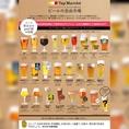 ビールの市場☆タップマルシェクラフトビールスタート♪♪ビール色んな味が飲めます。アラカルトでもOK♪更にコース限定☆タップマルシェ3時間飲み放題2000円から☆ご予約→ 050-5366-5851