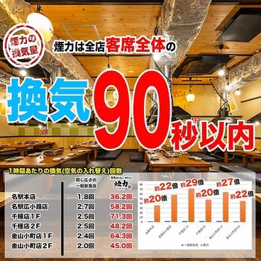 大衆ホルモン やきにく 煙力 けむりき 東岡崎駅前店のおすすめ料理1