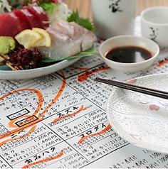 なかの家 京橋店のおすすめ料理1