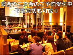 プロント PRONTO 名鉄岐阜駅店の写真
