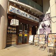 【静岡駅徒歩10分】わかりやすく駅近の好立地♪