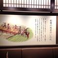 船橋の由来や歴史を壁画に書かれております。是非ご覧ください。