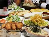 成城裏市場 萬福の詳細