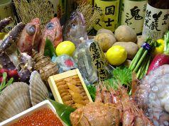 居酒屋 獅子豆(いざかや ししとう)