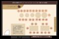 【団体宴会向け】20名~33名のセッティング パターンA 平面図