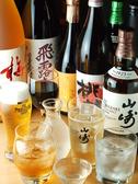 寿司茶屋 桃太郎 上野店のおすすめ料理3