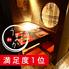 古民家個室とせいろ蒸し うまか 上野店のロゴ