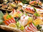 旬菜厨房 和楽 県央店 燕三条のグルメ