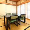 日比野 勝川のおすすめポイント1