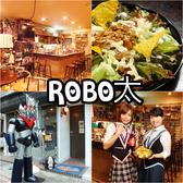 RoBo太
