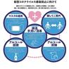 ラパウザ La Pausa 阪急梅田店のおすすめポイント2