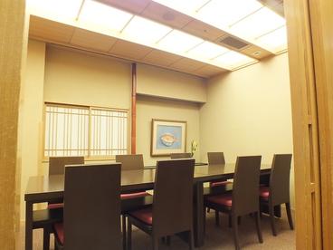 神戸吉兆 BBプラザ店の雰囲気1