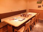 テーブル×3