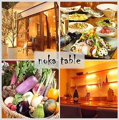 ノカテーブル noka tableの写真