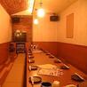 にじゅうまる NIJYU-MARU 上野店のおすすめポイント1