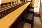 もつ焼きと肉刺し ぶた横丁 京急蒲田店の雰囲気3