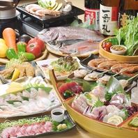 博多市場★漁場メニュー