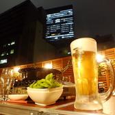 渋谷 ビアガーデン スカイジェット SKY JET 2016
