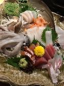 創作風土料理 SHIGARAKIのおすすめ料理2