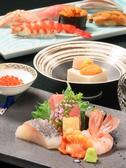 鮨懐石 重兵衛のおすすめ料理2