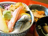 大黒寿司の詳細