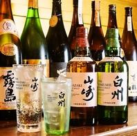 蒲田最安値?!単品の2時間飲み放題が曜日限定で777円!
