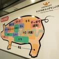 ◆豚肉の部位のご紹介もさせて頂いております◆