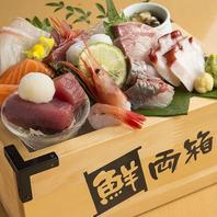 てしごと家名物その1 豊洲直送「鮮魚・海鮮物」