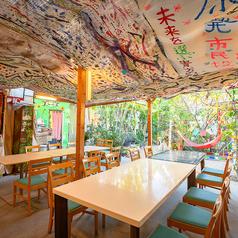 ゲストハウスとカフェと庭 ココルームの雰囲気1