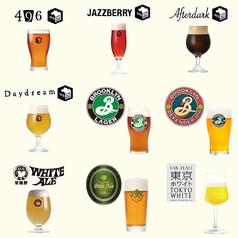 おいしいクラフトビールはじめました。