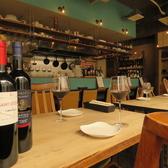 肉とワインの酒場 Condor コンドルの雰囲気3