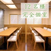 そば処 長岡小嶋屋本店の雰囲気2