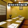 串とも 肴町店のおすすめポイント1