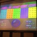 2次会ゲームの王道!ビンゴゲームは大画面のプロジェクターで分かりやすい!大盛り上がり間違いなし♪♪