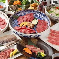 ◆各種ご宴会コース◆