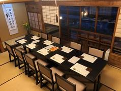 先斗町 四季 よし菜のコース写真
