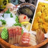 毎日金沢中央市場に買いつけ!新鮮なお刺身