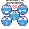北海道 新宿アイランドタワー店のおすすめポイント1