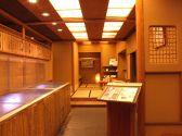 京都つれづれ 千葉の雰囲気2